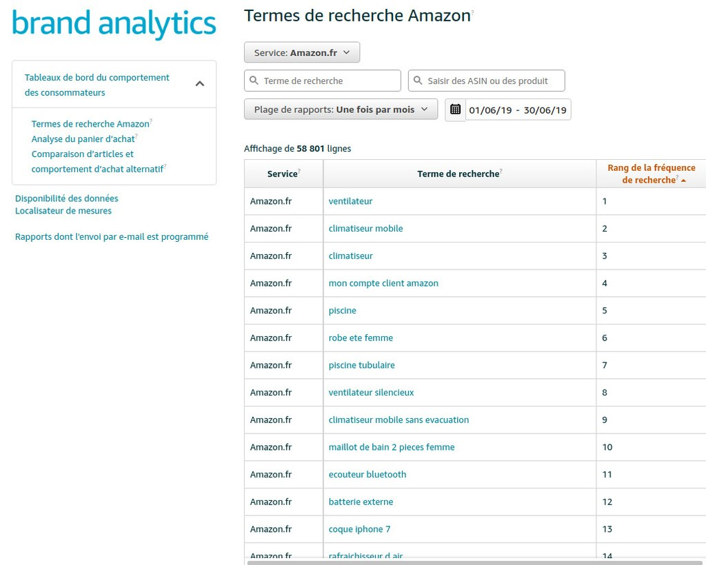 brand analytics amazon france exemple juin 2019